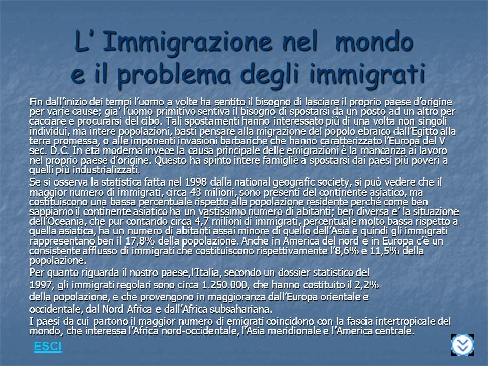 L' Immigrazione nel mondo e il problema degli immigrati