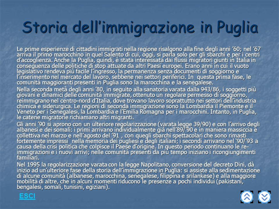 Storia dell'immigrazione in Puglia