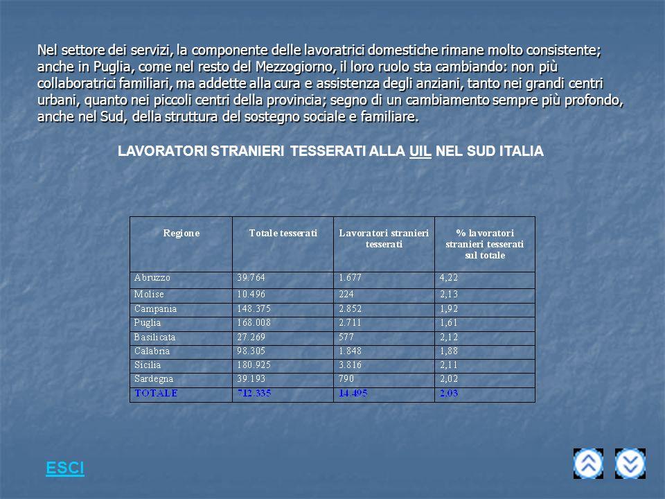 LAVORATORI STRANIERI TESSERATI ALLA UIL NEL SUD ITALIA