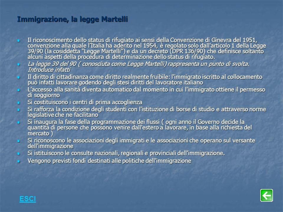 Immigrazione, la legge Martelli ESCI