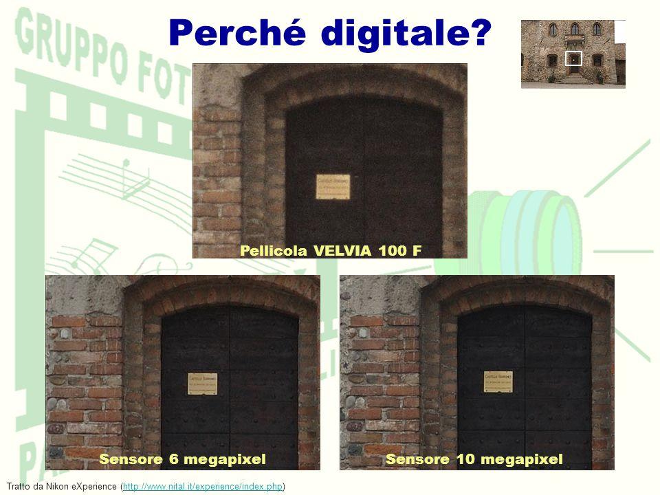 Perché digitale Pellicola VELVIA 100 F Sensore 6 megapixel