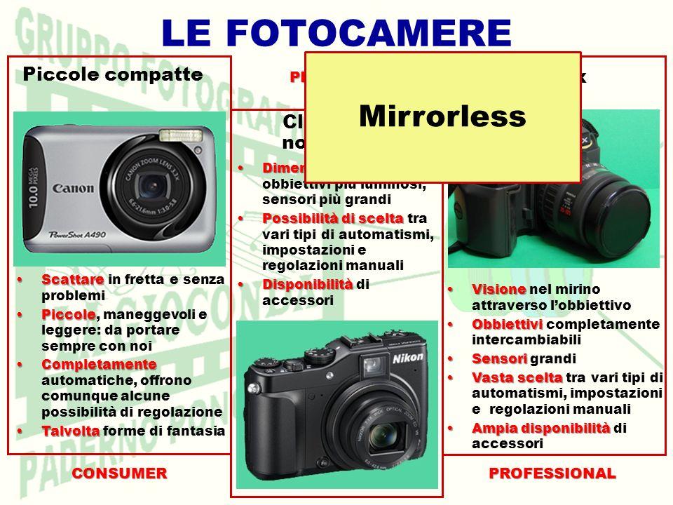 LE FOTOCAMERE Mirrorless Piccole compatte Reflex Classiche non reflex
