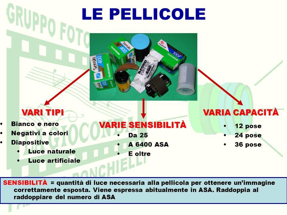 LE PELLICOLE VARI TIPI VARIA CAPACITÀ VARIE SENSIBILITÀ Bianco e nero