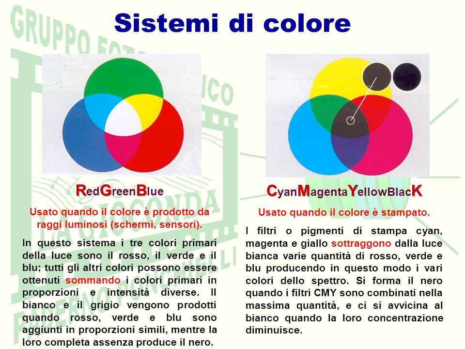 CyanMagentaYellowBlacK Usato quando il colore è stampato.