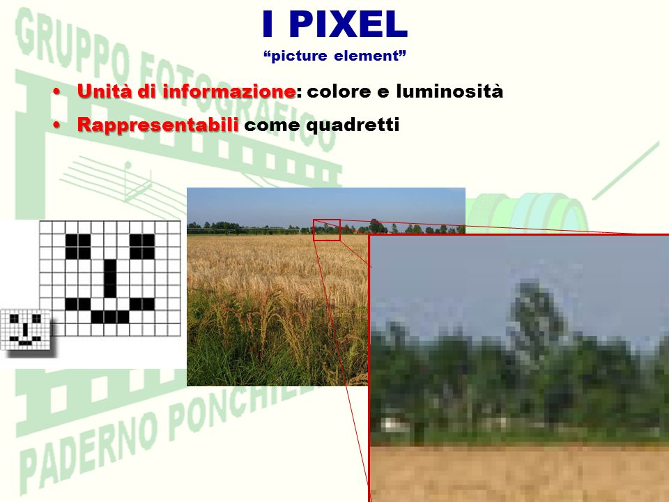 I PIXEL picture element