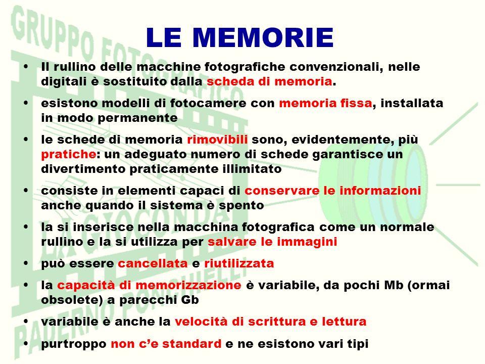 LE MEMORIE Il rullino delle macchine fotografiche convenzionali, nelle digitali è sostituito dalla scheda di memoria.