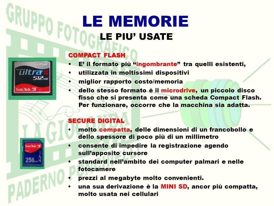 LE MEMORIE LE PIU' USATE COMPACT FLASH