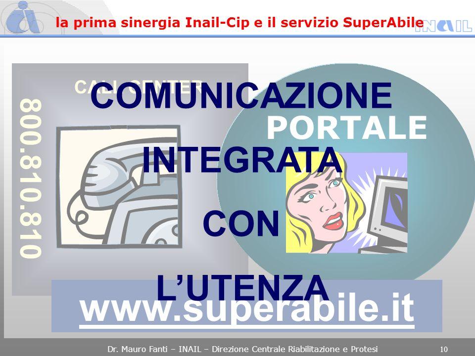 la prima sinergia Inail-Cip e il servizio SuperAbile