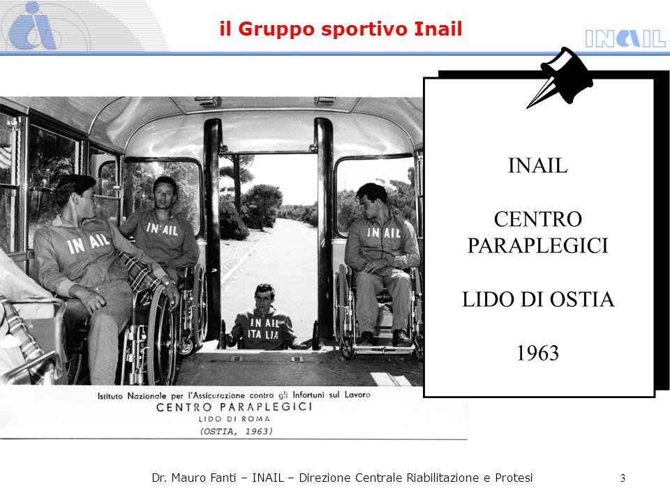 il Gruppo sportivo Inail
