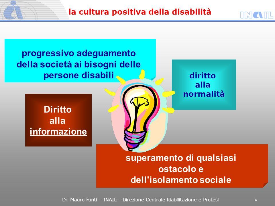 la cultura positiva della disabilità