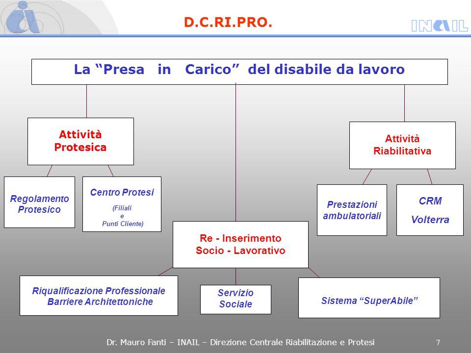 La Presa in Carico del disabile da lavoro