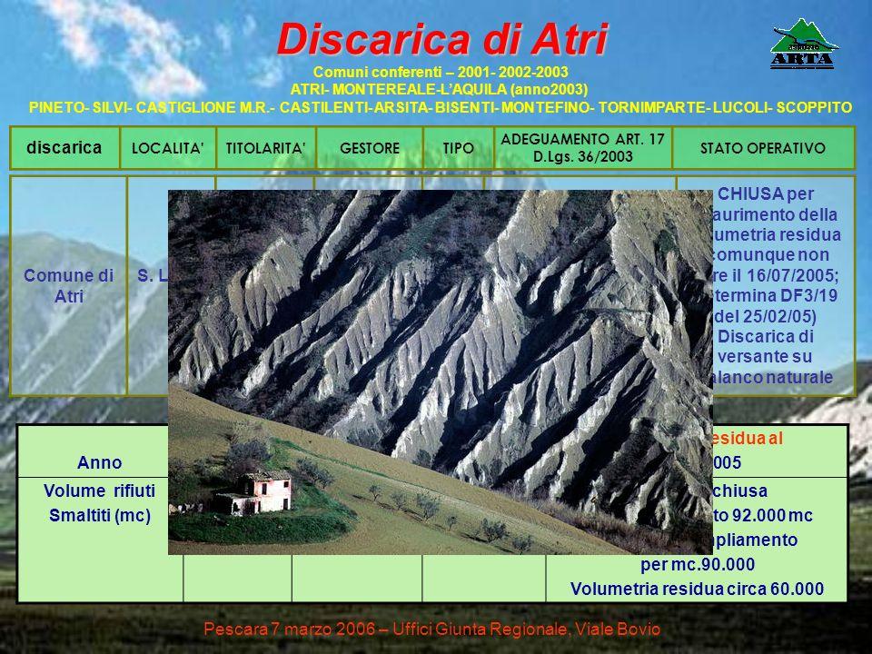Discarica di Atri discarica Comune di Atri S. Lucia