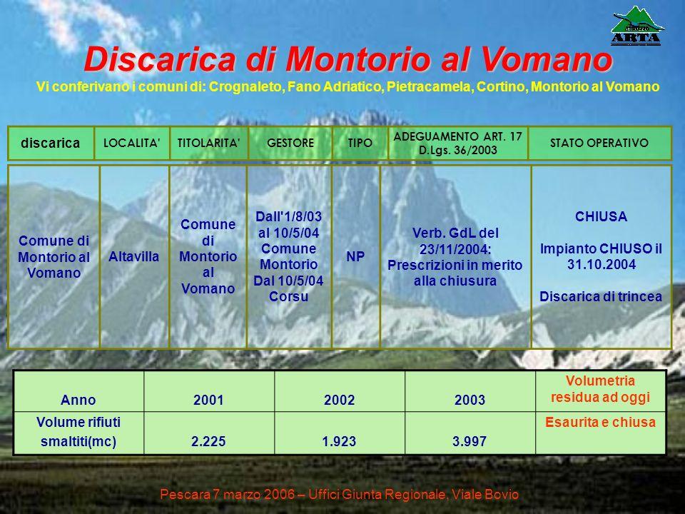 Discarica di Montorio al Vomano