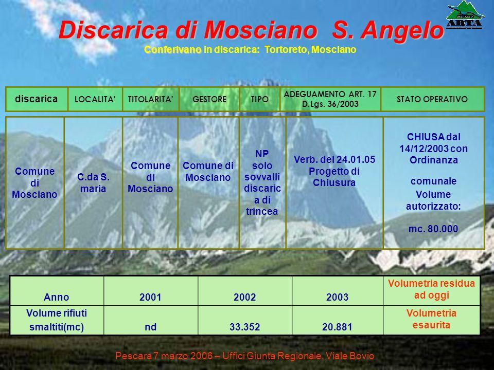 Discarica di Mosciano S. Angelo