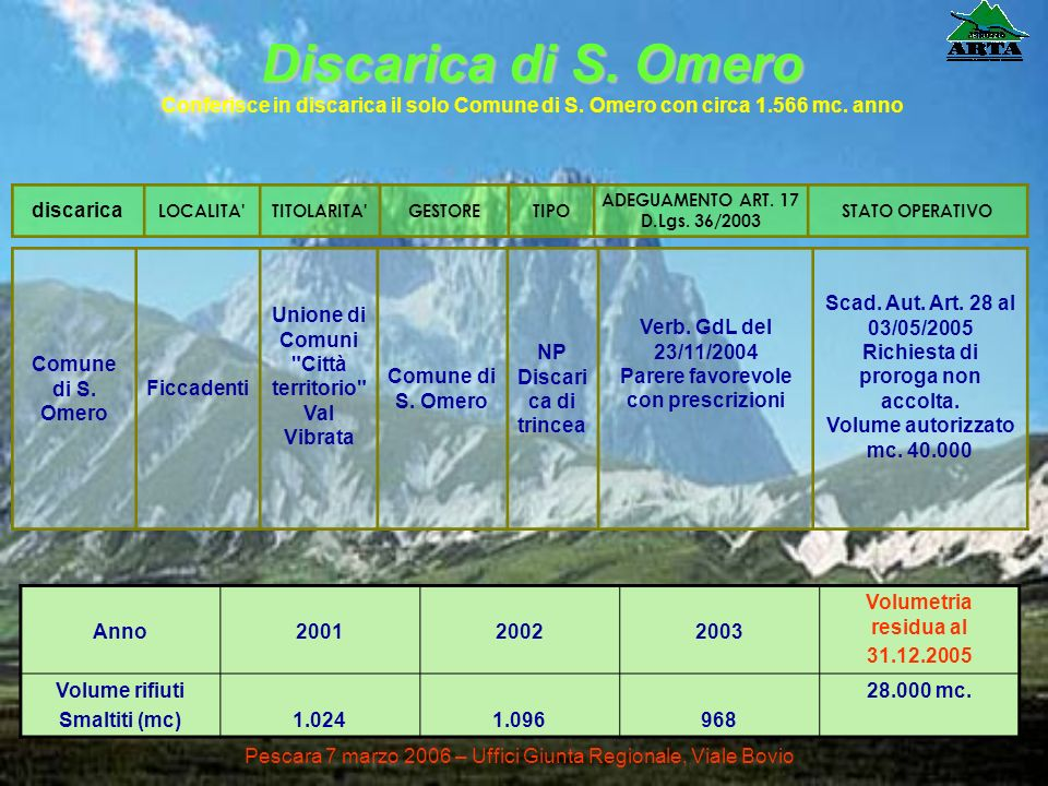 Discarica di S. Omero Conferisce in discarica il solo Comune di S. Omero con circa 1.566 mc. anno. discarica.
