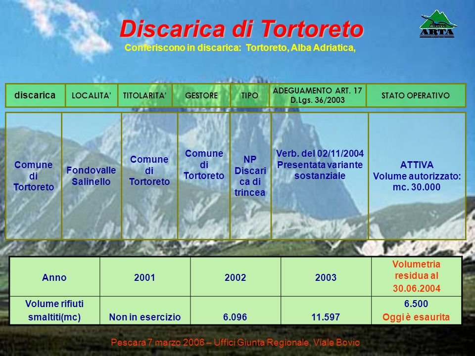Discarica di Tortoreto