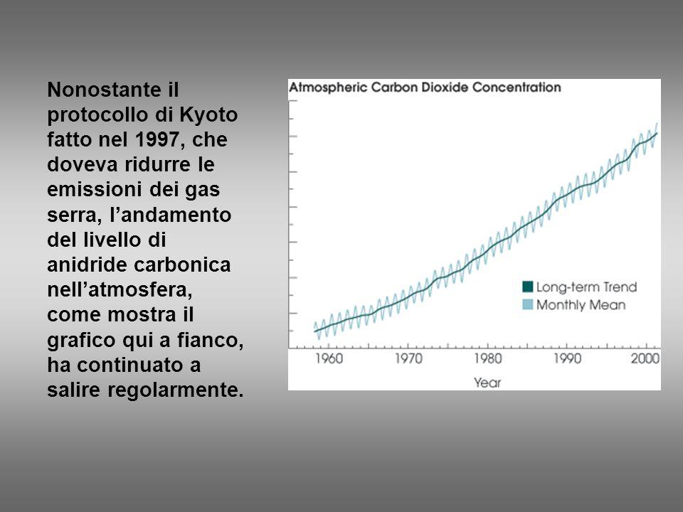 Nonostante il protocollo di Kyoto fatto nel 1997, che doveva ridurre le emissioni dei gas serra, l'andamento del livello di anidride carbonica nell'atmosfera, come mostra il grafico qui a fianco, ha continuato a salire regolarmente.