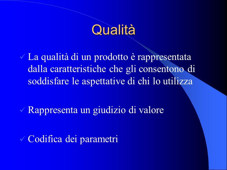Qualità La qualità di un prodotto è rappresentata dalla caratteristiche che gli consentono di soddisfare le aspettative di chi lo utilizza.