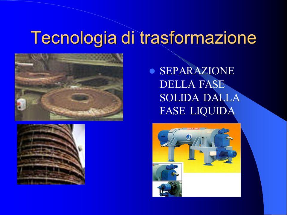 Tecnologia di trasformazione