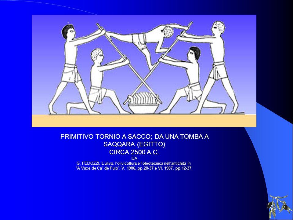 PRIMITIVO TORNIO A SACCO; DA UNA TOMBA A SAQQARA (EGITTO) CIRCA 2500 A