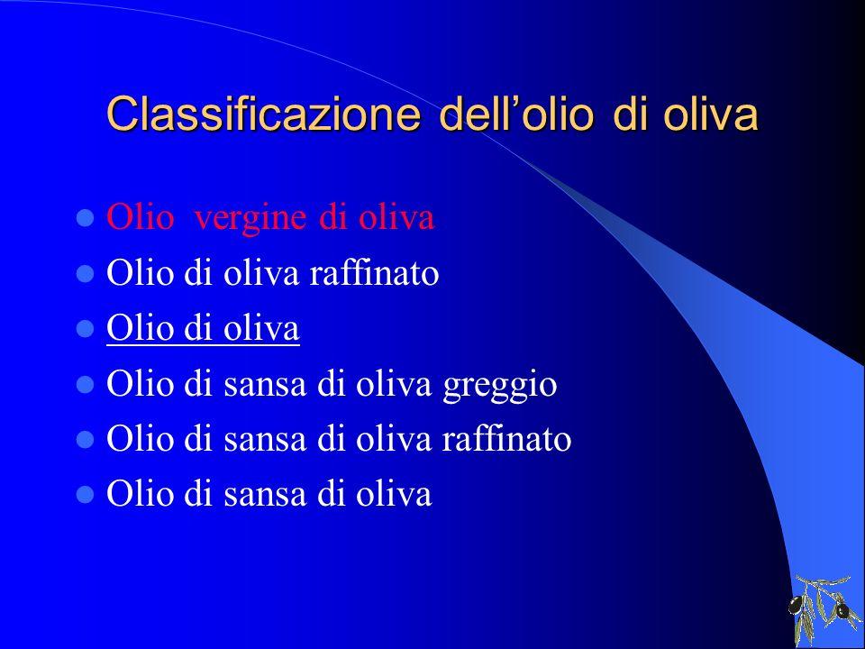 Classificazione dell'olio di oliva