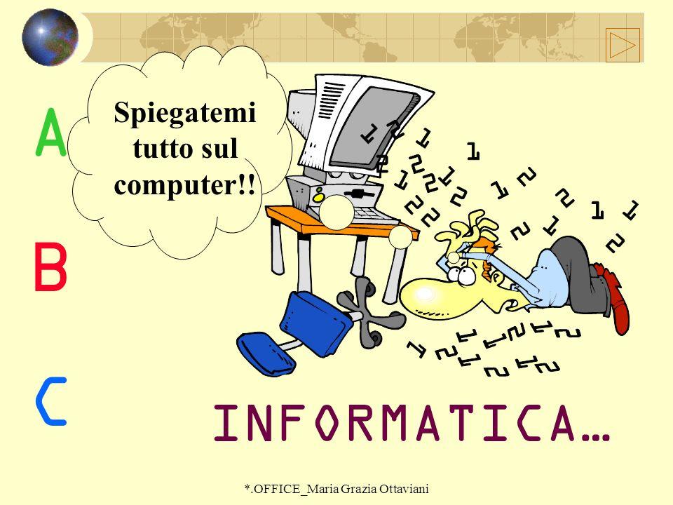 Spiegatemi tutto sul computer!!