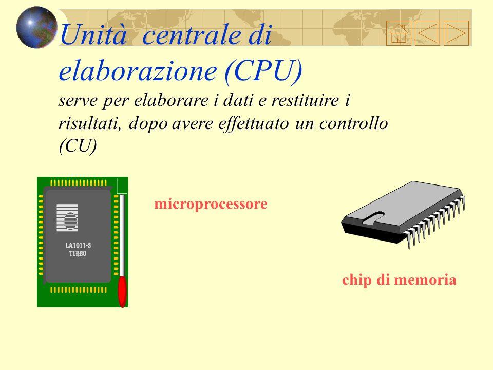 Unità centrale di elaborazione (CPU)