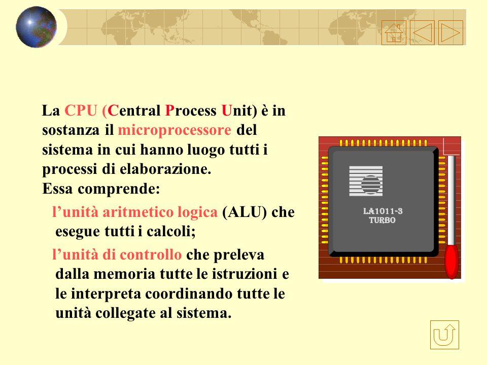 La CPU (Central Process Unit) è in sostanza il microprocessore del sistema in cui hanno luogo tutti i processi di elaborazione. Essa comprende: