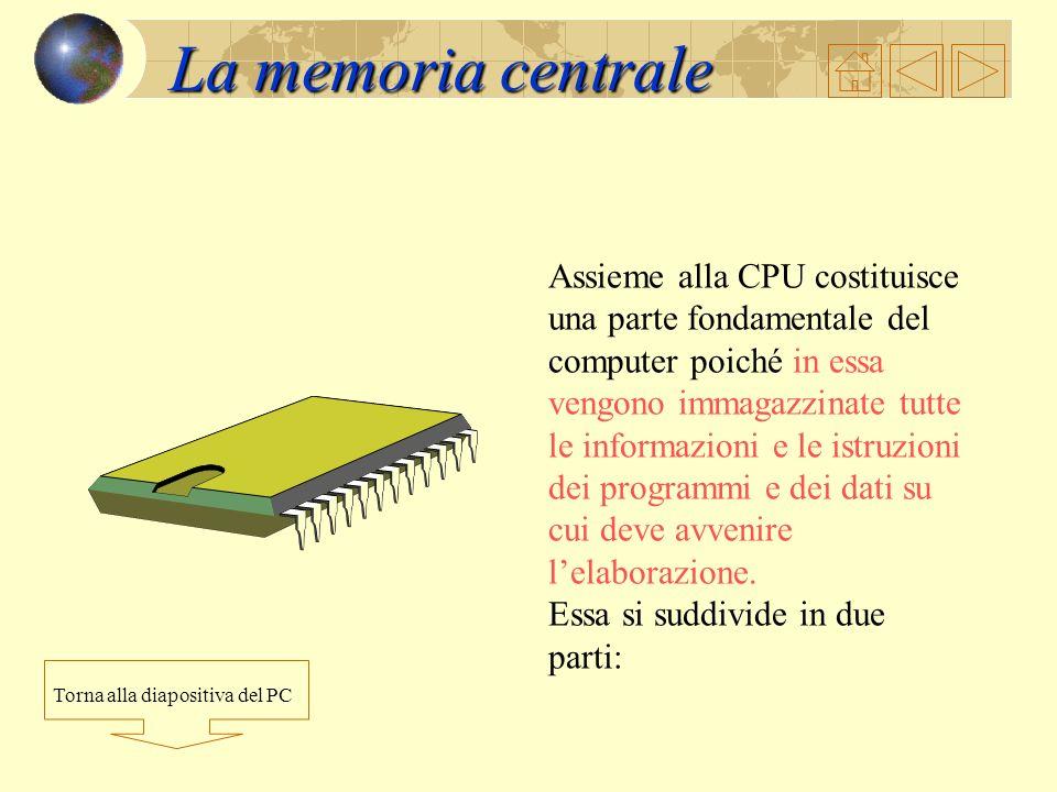 Torna alla diapositiva del PC
