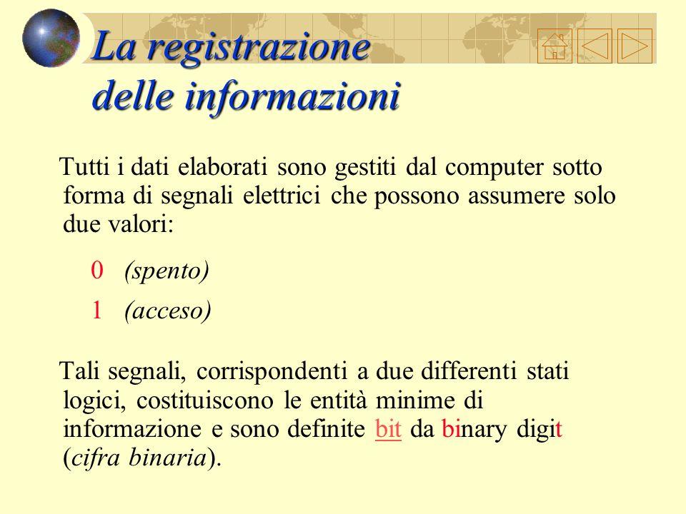La registrazione delle informazioni