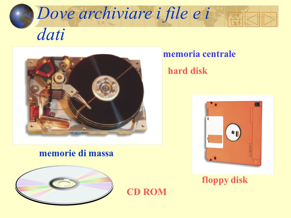 Dove archiviare i file e i dati