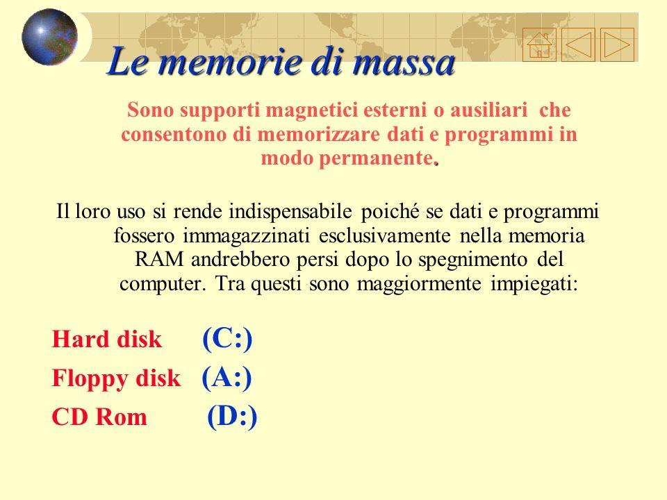 Le memorie di massa Hard disk (C:) Floppy disk (A:) CD Rom (D:)