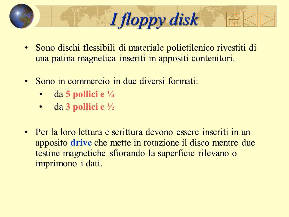 I floppy disk Sono dischi flessibili di materiale polietilenico rivestiti di una patina magnetica inseriti in appositi contenitori.