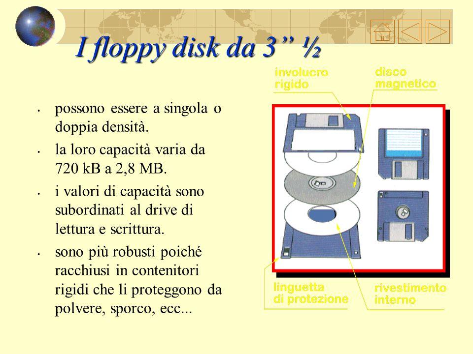 I floppy disk da 3 ½ possono essere a singola o doppia densità.