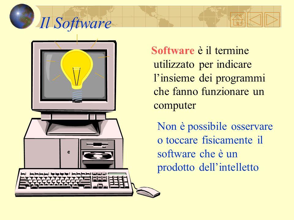 Il Software Software è il termine utilizzato per indicare l'insieme dei programmi che fanno funzionare un computer.