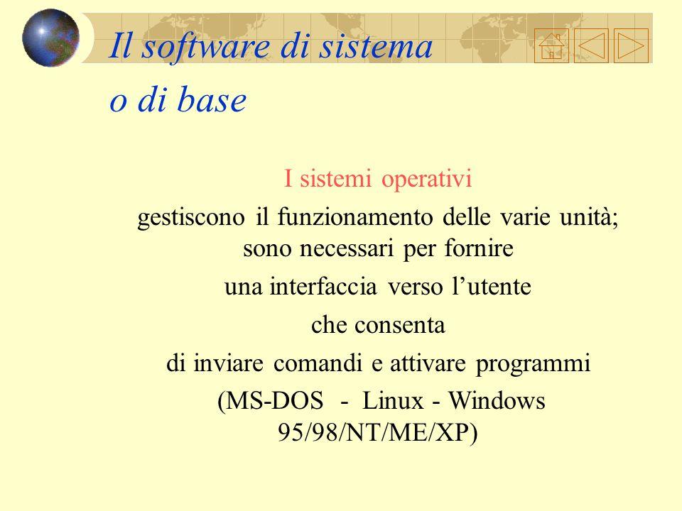 Il software di sistema o di base I sistemi operativi