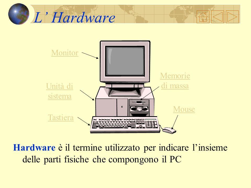 L' Hardware Mouse. Unità di sistema. Monitor. Tastiera. Memorie. di massa.