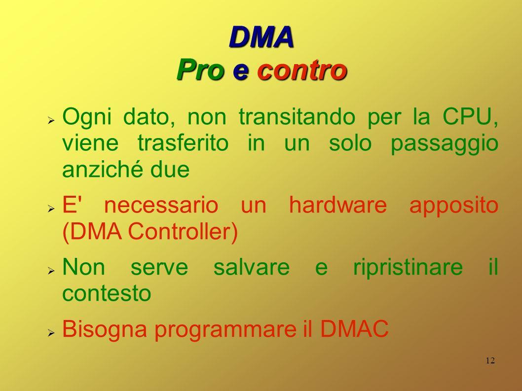 DMA Pro e contro. Ogni dato, non transitando per la CPU, viene trasferito in un solo passaggio anziché due.