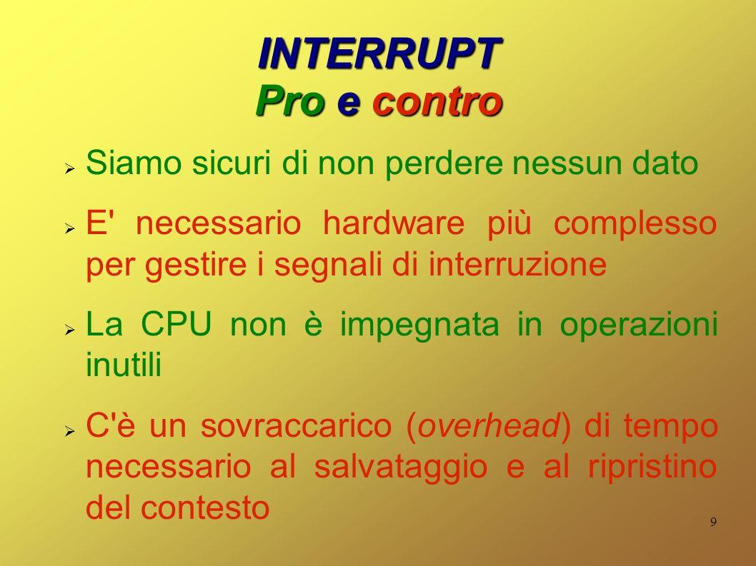 INTERRUPT Pro e contro Siamo sicuri di non perdere nessun dato