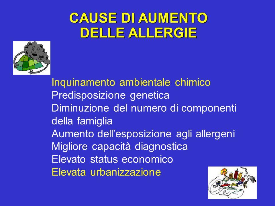 CAUSE DI AUMENTO DELLE ALLERGIE