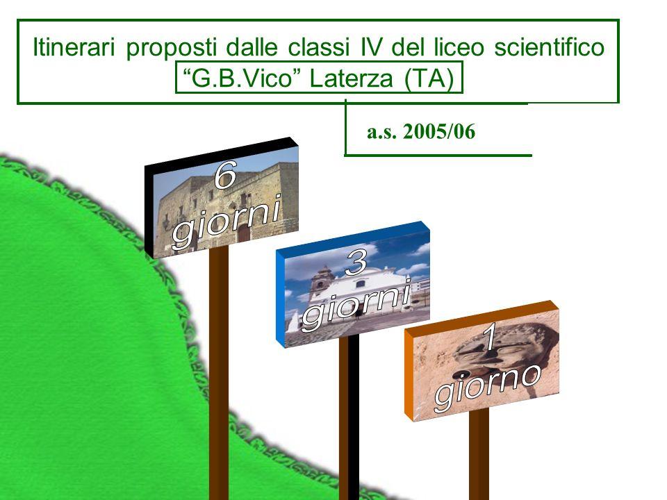 Itinerari proposti dalle classi IV del liceo scientifico G. B