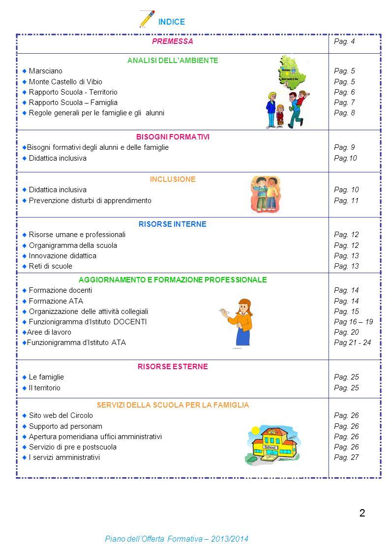 ANALISI DELL'AMBIENTE AGGIORNAMENTO E FORMAZIONE PROFESSIONALE
