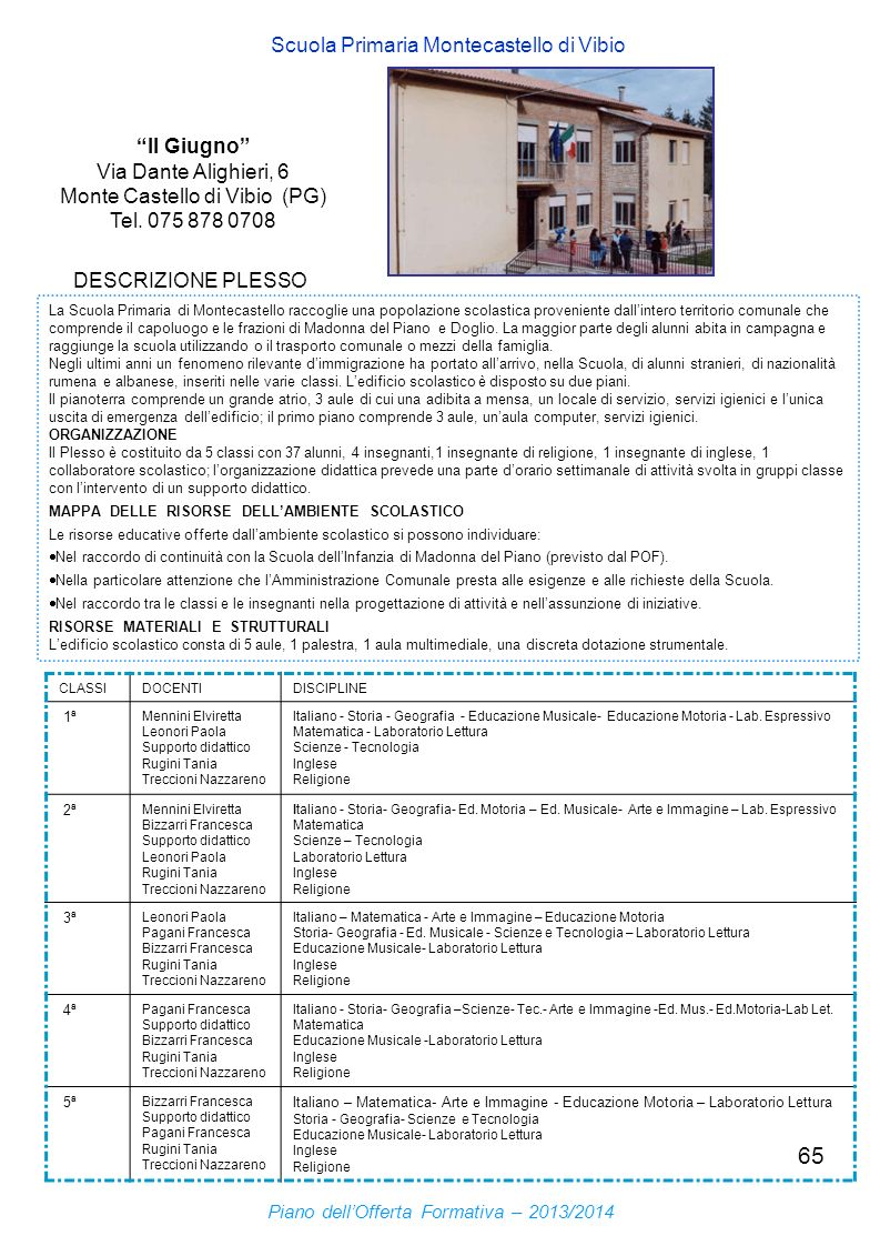 Scuola Primaria Montecastello di Vibio