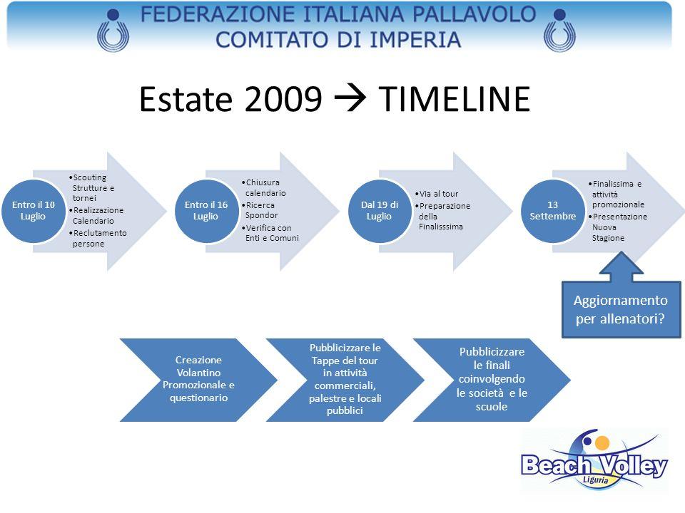 Estate 2009  TIMELINE Aggiornamento per allenatori