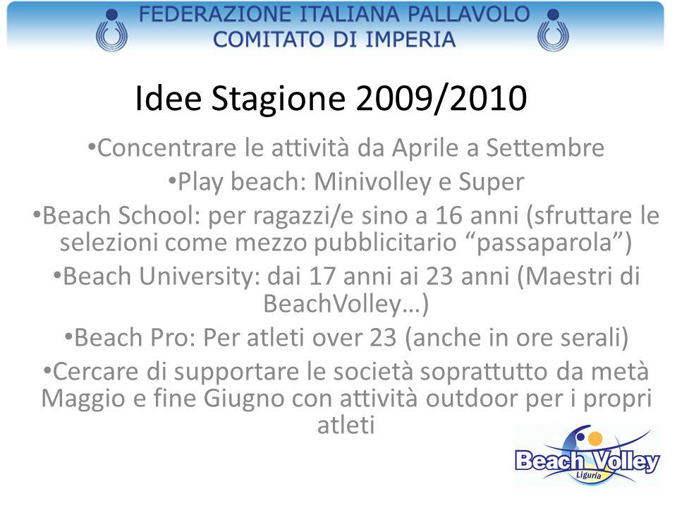 Idee Stagione 2009/2010 Concentrare le attività da Aprile a Settembre