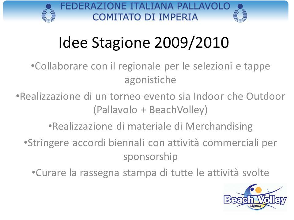 Idee Stagione 2009/2010 Collaborare con il regionale per le selezioni e tappe agonistiche.