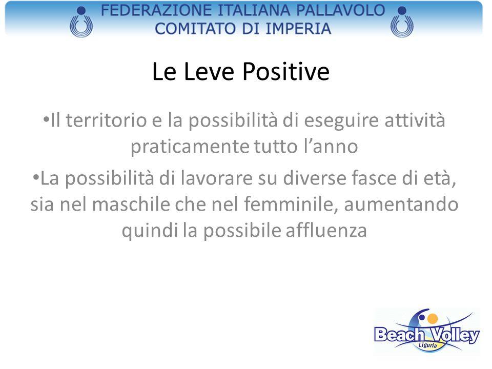 Le Leve Positive Il territorio e la possibilità di eseguire attività praticamente tutto l'anno.
