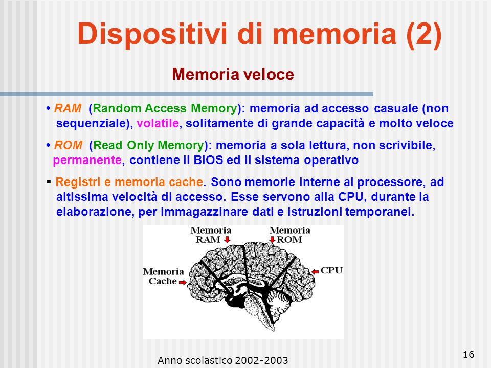 Dispositivi di memoria (2)
