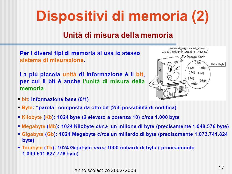 Dispositivi di memoria (2) Unità di misura della memoria