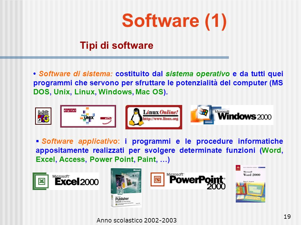 Software (1) Tipi di software
